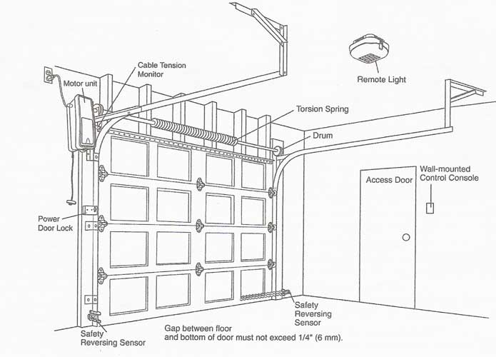 Residential Jackshaft Garage